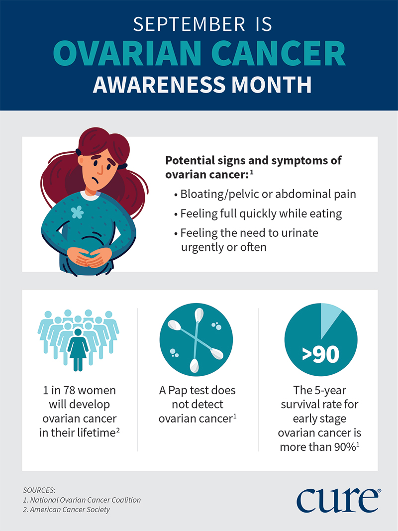 ovarian cancer awareness month  what you need to know
