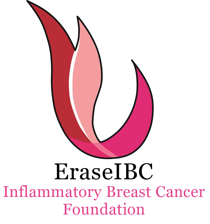 Inflammatory breast cancer ibc survival rate